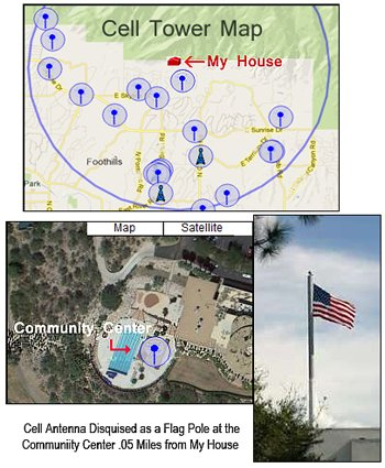 house you see in the picture is the address you searched on and all the images you see within the circle represent cellphone towers within a four mile